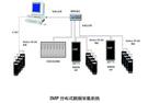 IMP3595数据监控系统
