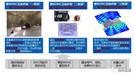 经纬恒润-整车EMC正向开发及仿真-汽车电子