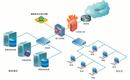 如何选择一款优异的数据库安全审计系统