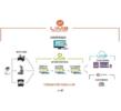 i2S艾图视-LIMB Processing数字化处理软件