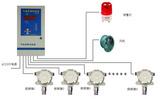 臭氧气体检测报警器安装销售