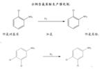 硝基化合物加氫催化劑
