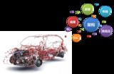 5月28日在线研讨会|汽车电气系统设计验