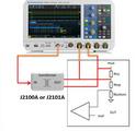 使用R&S的RTB、RTM、RTA系列示波器和RTx-K36功能進行波特圖測量