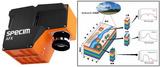 AFX系列机载高光谱成像系统