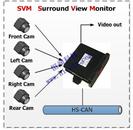 360度全景泊车(SVM-Surround View Monitor)