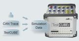 德国Softing品牌TestCUBE2:可配置ECU诊断仿真工具