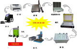 TPE-PCB-3B双面板快速制作系统
