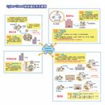 南京远志CyberClasse5班班通多教室联机教学平台