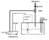 在线粘度测量仪/在线式粘度计