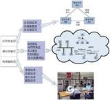 线缆连接管理软件-Interconnect Workbench