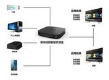 联讯机顶盒直播点播系统方案