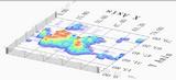 動態壓力分布測量系統介紹