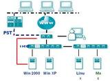 1控1 KVM延长器、远程键盘、视讯、鼠标控制器
