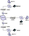 分布式调度系统方案