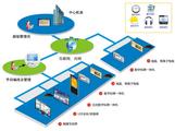 神州视翰 信息发布系统平台软件 V8.0 校园文化展示及校园应急公告系统平台配合多媒体广告机使用