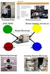 Nanonics系列电镜/近场扫描光学显微镜