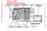西门子ET200接口模块