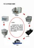 PCB化学制版工艺方案