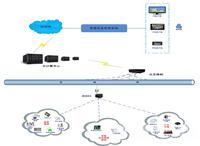 智能设备管理系统