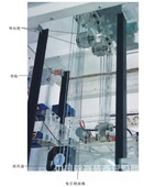 雙聯六層透明仿真教學電梯模型