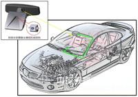 前视主动安全摄像头(Forward Active Safety Camera)
