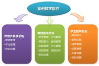 法学案例教学平台