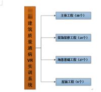 建筑工程质量通病防治VR实训课堂
