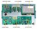 OURS-RFID创新教学实验系统