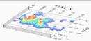 动态压力分布测量系统介绍