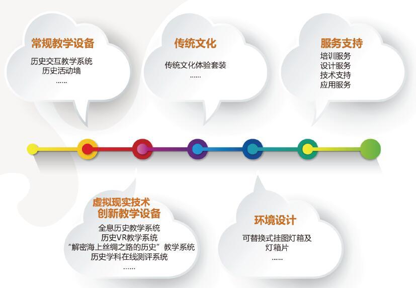 来了!中教启星2019北京教育装备展精彩看点