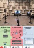 ErgoSIM聲環境工效學實驗室