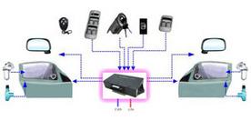 车门电子电气产品