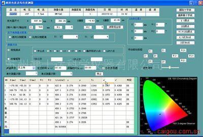 LCD光功能光学特性自动测量软件TestLM5.6.6.1
