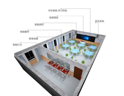 北京文香智慧教室方案