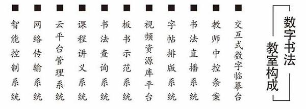给教学加点料!华文众合智慧书法教室助力继承传统文化