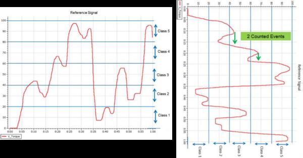 IPEmotion数据处理-分类元件的灵活运用
