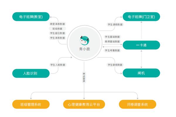 青小鹿携中小学管理、智慧课堂新品亮相第79届中国教育装备展示会(厦门)