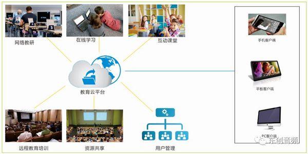 东创录播系统、教育资源平台助力佛山太平小学