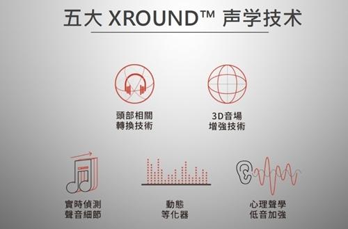 一秒音箱变影院, XPUMP 3D智慧音效引擎亮相3E消费电子展