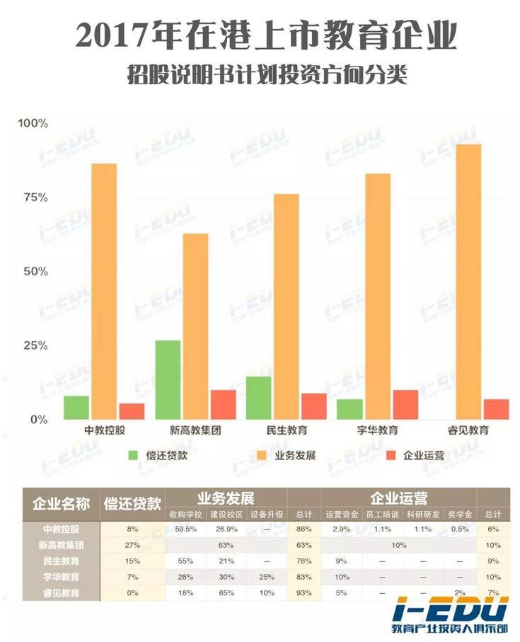 港股VS美股,图说海外市场格局变化