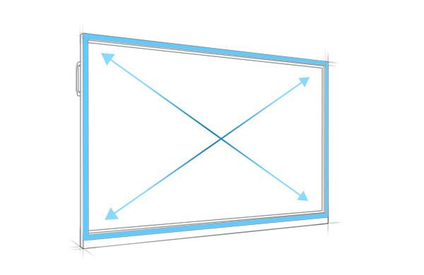 F系列 • 交互智能平板