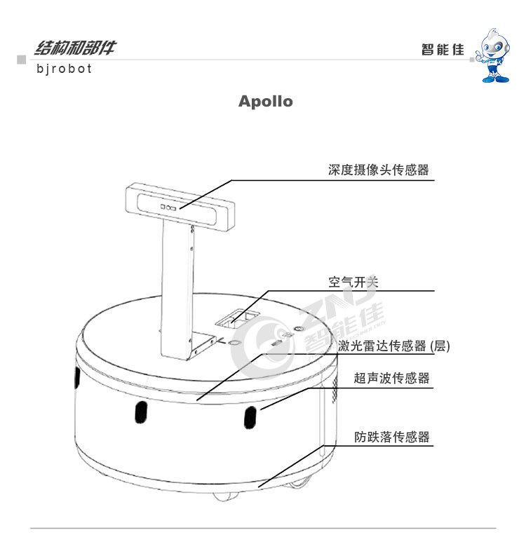 思岚通用机器人平台Appllo 阿波罗(APOLLO)A2M11通用机器人平台