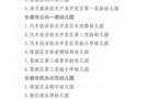 长春教育局认定29所示范、一类幼儿园