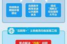 """一圖讀懂《湖南省""""互聯網+教育""""行動計劃(2019-2022年)》"""