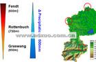 TERENO蒸渗项目—欧盟蒸渗技术应用