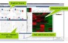岛津推TraverseMS数据多变量统计分析软件