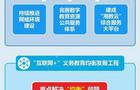 """一图读懂《湖南省""""互联网+教育""""行动计划(2019-2022年)》"""