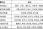 北京电子科技职业学院师生在全国大学生机械创新设计大赛中斩获多个奖项
