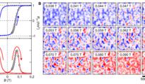Science: 调控拓扑绝缘体磁畴壁手性边界态